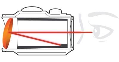 point rouge vue de travail