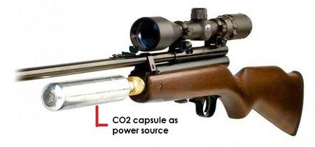 "co2_air_rifle ""width ="" 450 ""height ="" 210 ""srcset ="" https://www.armesloisirs.com/wp-content/uploads/2021/03/rsz_co2_air_rifle.jpg 450w, https://outdoorempire.com/wp-content/ uploads / 2016/11 / rsz_co2_air_rifle-300x140.jpg 300w ""data-lazy-tailles ="" (largeur maximale: 450px) 100vw, 450px ""src ="" https://outdoorempire.com/wp-content/uploads/2016/ 11 / rsz_co2_air_rifle.jpg ""/></p> <p><noscript><img class="